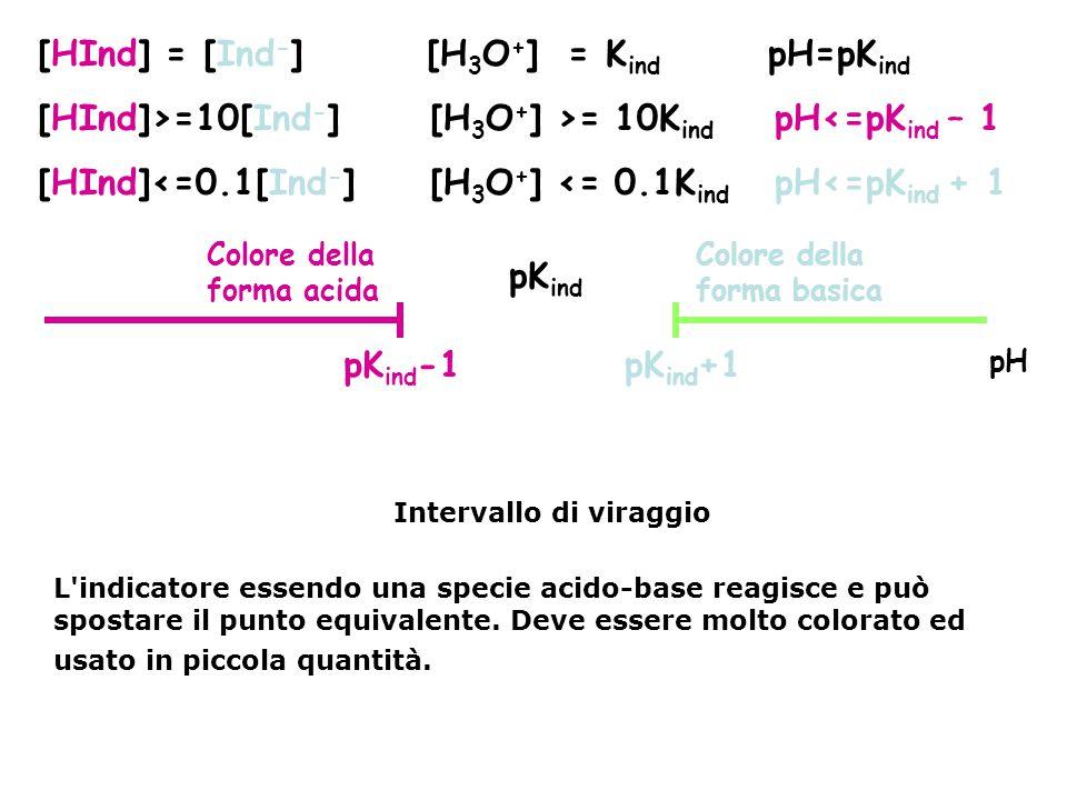 [HInd] = [Ind-] [H3O+] = Kind pH=pKind